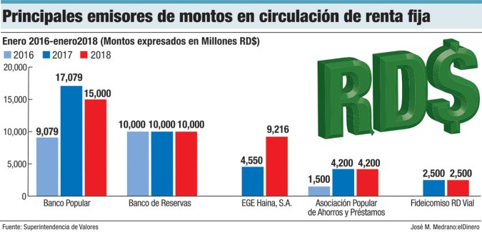 emisores renta fija pesos