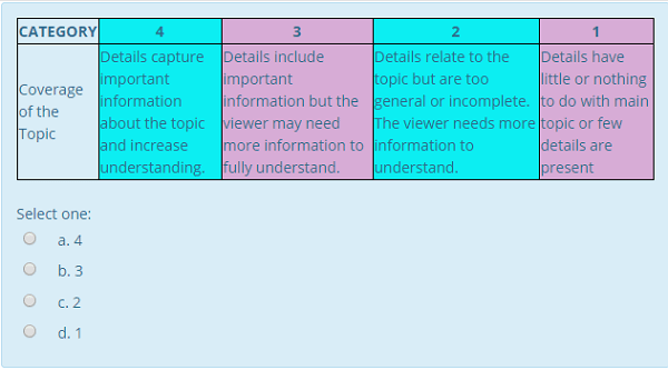 Rubric Quiz Question Sample