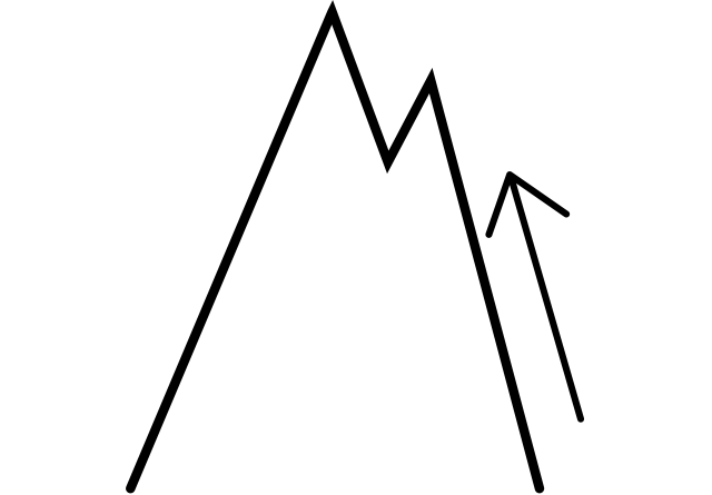 Mountain with arrow pointing upwards representing 'Upgrades', so 'Up a grade'.