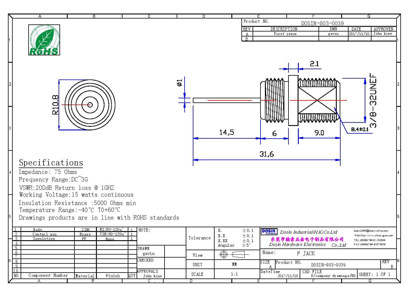 F Connector Jack Straight Bulkhead Rf Coax For Panel Mount