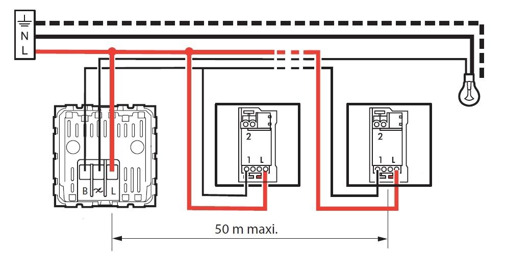 variateur de lumiere legrand elecproshop