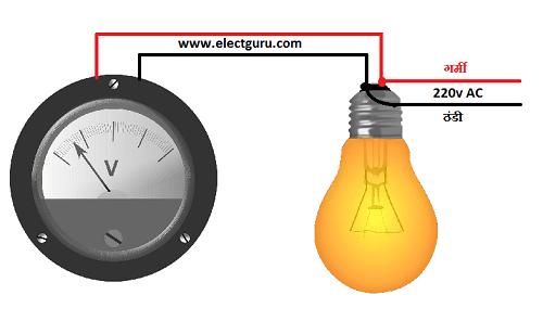 Voltmeter diagram