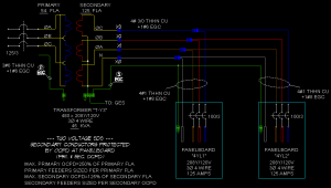 Transformers & Feeders: 3 Phase 4 Wire Wye  ECN Electrical Forums