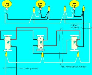 Wiring a 4Way Switch : Electrical Online