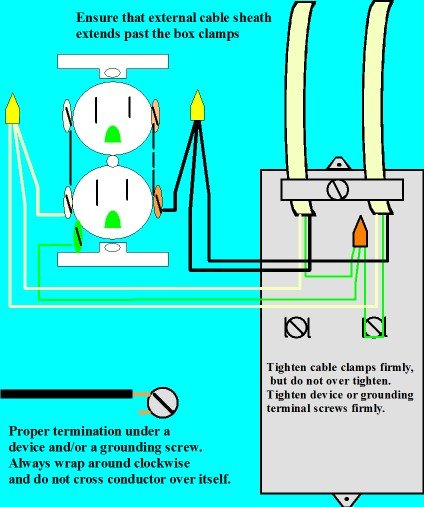 110v outlet wiring diagram 110v image wiring diagram 110v plug wiring diagram uk jodebal com on 110v outlet wiring diagram