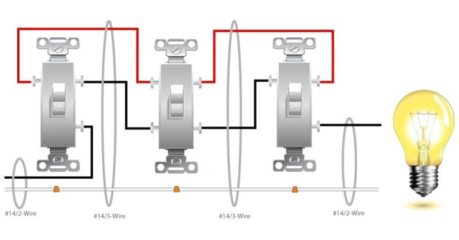 wiring diagram 4 way switch light wiring diagrams how to wire a 4 way switch 4 way light switch wiring diagram