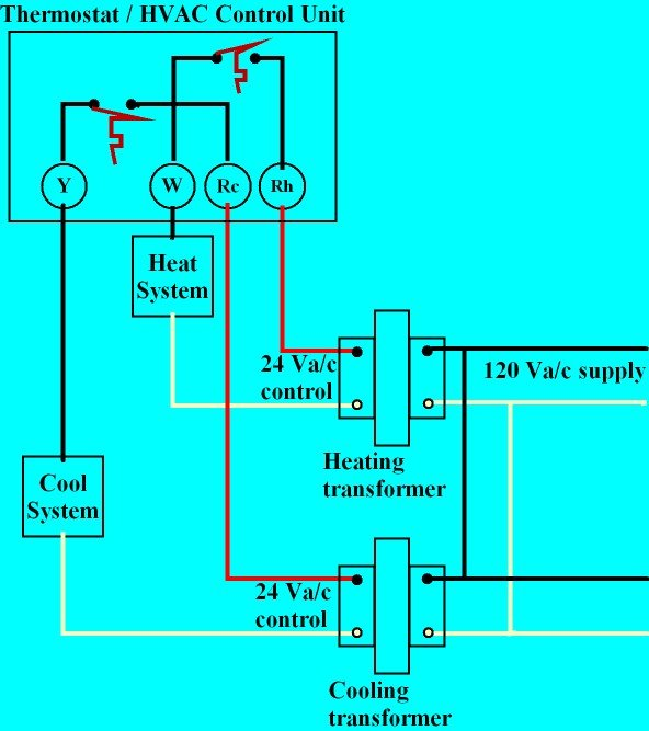 wiring diagram for a furnace thermostat  automotive block