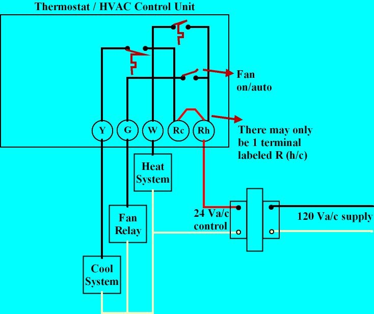 Thermostat heat cool fan on?resize\=665%2C559 hvac wiring diagrams 101 wiring diagrams longlifeenergyenzymes com hvac wiring diagrams 101 at panicattacktreatment.co