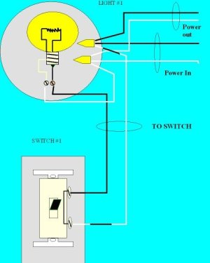 Electrical Wiring Problems  Why You Need To Own a Meter