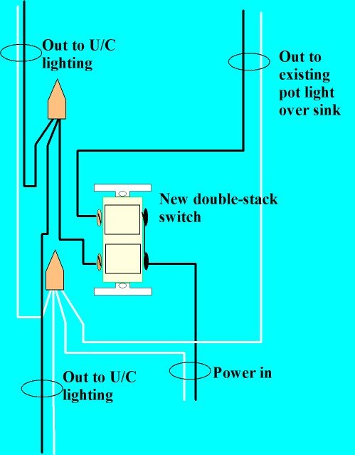 wiring diagram double switch two lights wiring diagram installing under cabi lighting wiring diagram 2 source gfci and double rocker issues doityourself munity forums