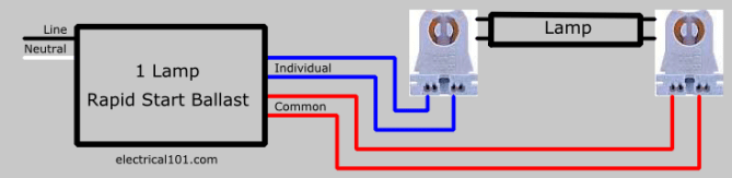 how to replace 1 lamp rapid start ballast with 2 lamp
