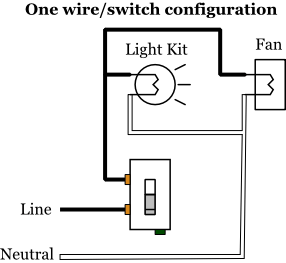 ceiling fan wiring diagram remote control wiring diagram ceiling fan control wiring diagram how to wire a