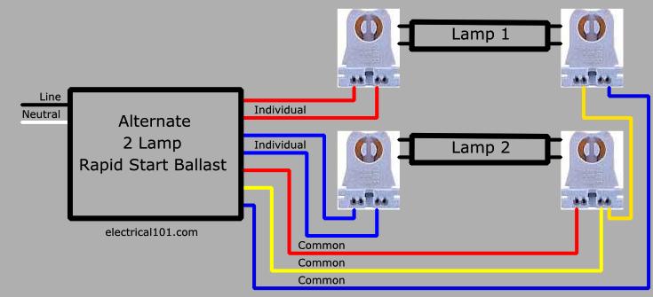 2lamp series ballast lampholder wiring diagram2?resize\\\=665%2C303 wonderful triad ballast wiring diagram pictures wiring schematic b234sr120m-a wiring diagram at suagrazia.org