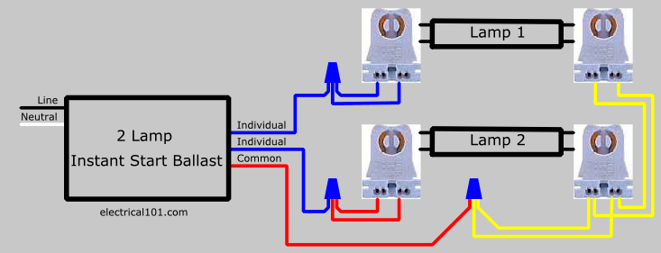 ge t12 ballast wiring diagram on ge download wirning diagrams T5 Ballast Wiring Diagram T12 Electronic Ballast Wiring Diagram 2 lamp t12 ballast wiring diagram