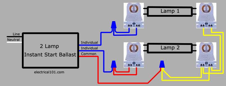 Fluorescent light fixture ballast wiring diagram wiring diagrams on wiring diagram for fluorescent light fixture Wiring Diagrams for 2X4 Fluorescent Light Fixtures Fluorescent Light Fixture Installation