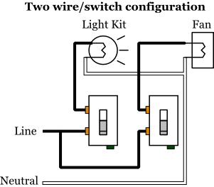 wiring fan light switch diagram wiring diagram hunter fan switch wiring diagram nilza 3 sd ceiling fan pull chain