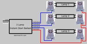 Parallel Ballast Lampholder Wiring  Electrical 101