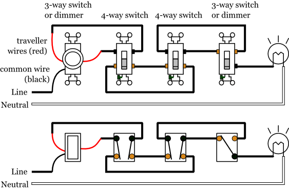 3 way and 4 switches with wiring diagrams wiring schematic  sc 1 st  Bertec Medical : 3 way switch wiring schematic - yogabreezes.com