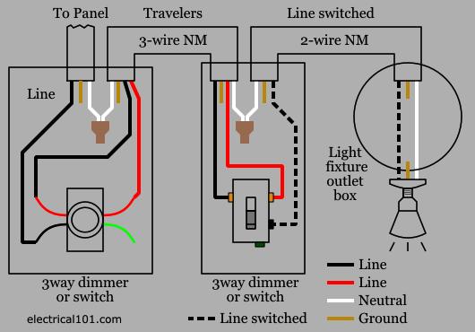 Wiring Wire Switch Diagram Dimmer
