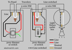 Dimmer Switch Wiring  Electrical 101