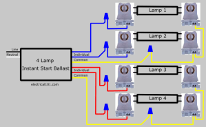 How to Replace 4 Lamp Parallel Ballasts  Electrical 101