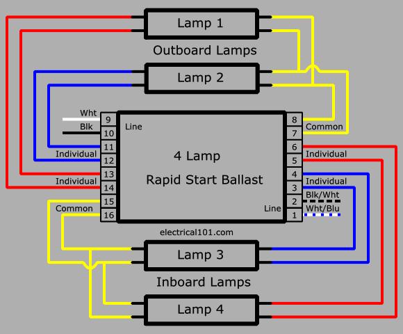 4 L Electronic Ballast Wiring Diagram Expert Schematics Diagramrhatcobentrecoveries: Fluorescent Light Ballast Wiring Diagram At Gmaili.net
