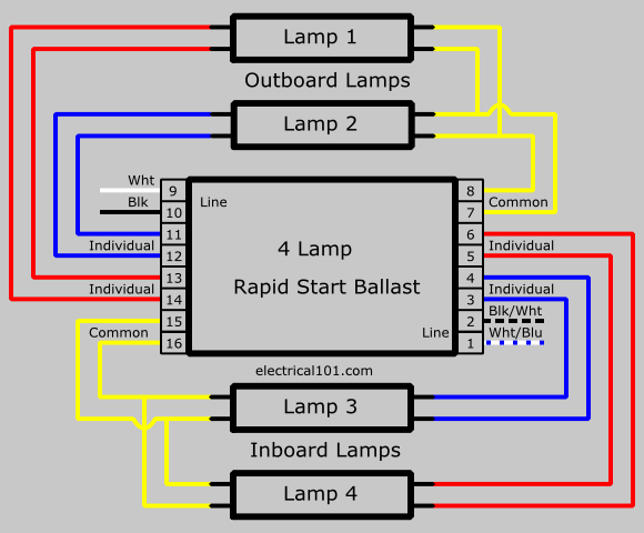 Wiring Diagram Fluorescent Lamp : Lamp fluorescent fixture wiring diagram lithonia