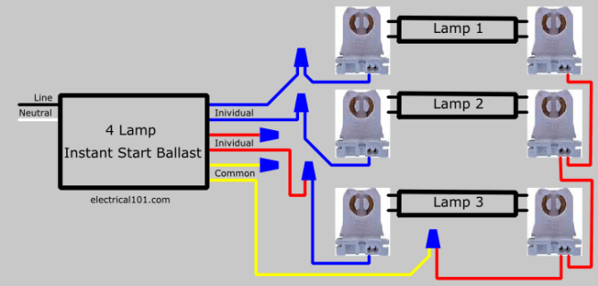 how to replace 3 lamp instant start ballasts  electrical 101