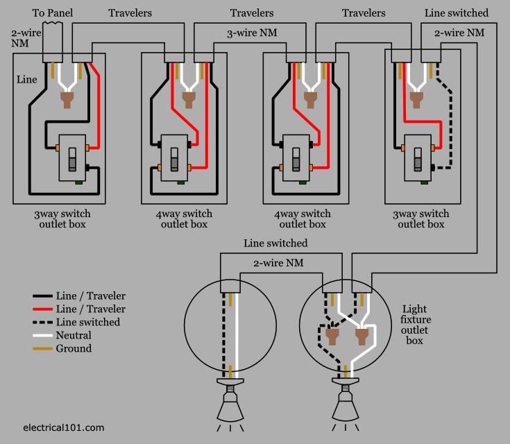 4 Way Switch Wire Diagram Dummies