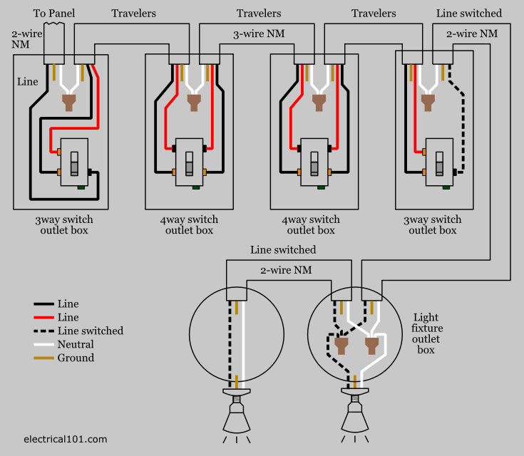 4 Way Switch Wiring Diagram Residential - Trusted Wiring Diagrams •