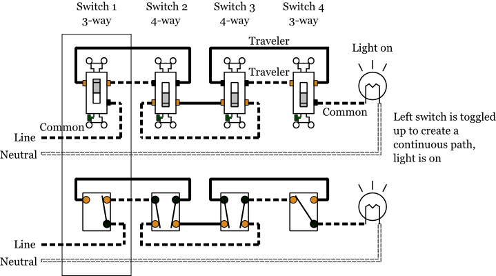 Kbpc5010 Wiring Diagram Sincgars Radio Configurations Diagrams