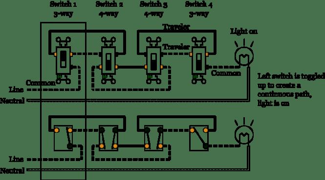 4 way dimmer switch wiring diagram wiring diagram lutron 4 way dimmer switch wiring diagram wire