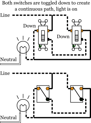 Alternate 3way Switches  Electrical 101