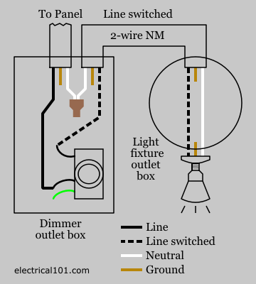 wiring diagram for dimmer switch uk wiring diagram dimmer switch wiring diagram source how to replace a light switch help ideas diy at b q