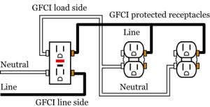 GFCI Load Wiring  Electrical 101