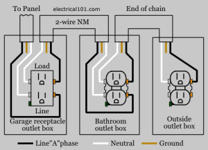 GFCI Load Wiring  Electrical 101