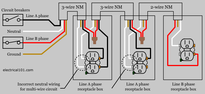 multiwire branch circiut incorrect wiring?resize=665%2C307 multiple outlet wiring diagram the best wiring diagram 2017 double gang outlet wiring diagram at crackthecode.co