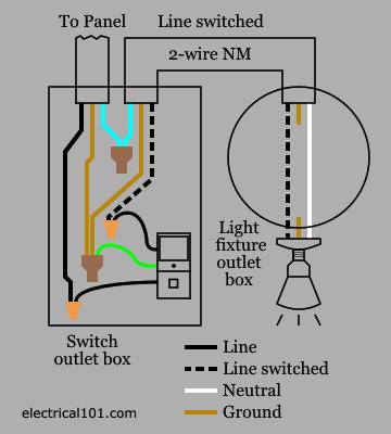 hpm pir sensor wiring diagram  pietrodavicoit loadpigeon