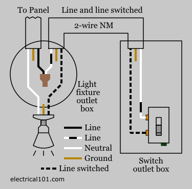 optional light switch wiring diagram nm?resize=375%2C370 electrical wiring 101 basics hobbiesxstyle electrical wiring 101 basics at bakdesigns.co