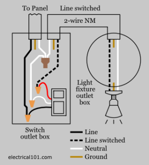 Photocells & Timers  Electrical 101