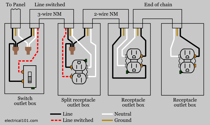 diagrams for wiring multiple receptacles schematics