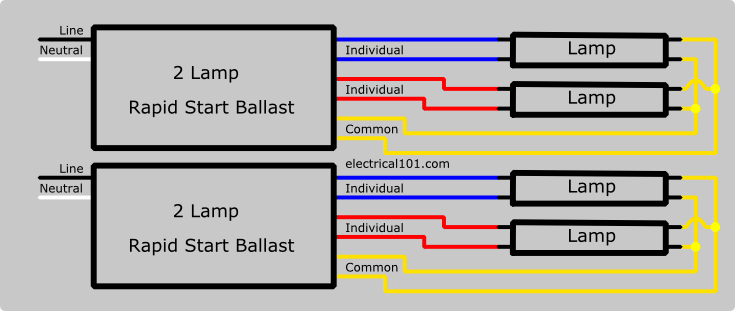 two 2lamp series balast wiring diagram?resize=665%2C281 fluorescent light ballast wiring diagram the best wiring diagram lc-14-20-c wiring diagram at reclaimingppi.co