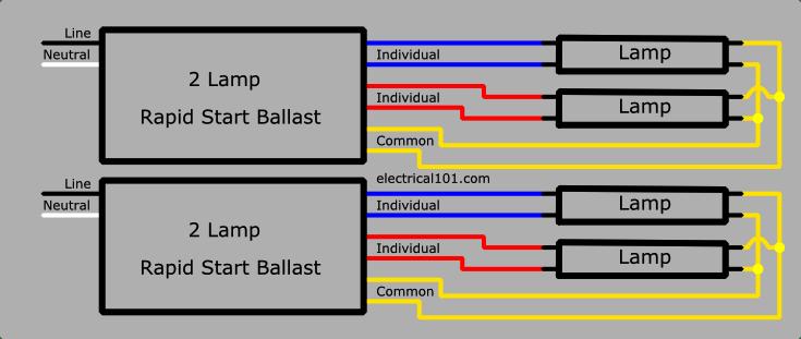 two 2lamp series balast wiring diagram?resize=665%2C281 fluorescent light ballast wiring diagram the best wiring diagram lc-14-20-c wiring diagram at n-0.co
