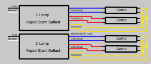 Series Ballast Wiring 4 Lamps  Electrical 101