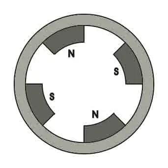 stator of permanent magnet