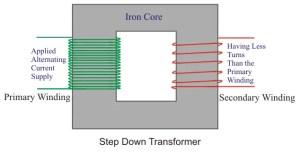 Step Down Transformer   Electrical4U