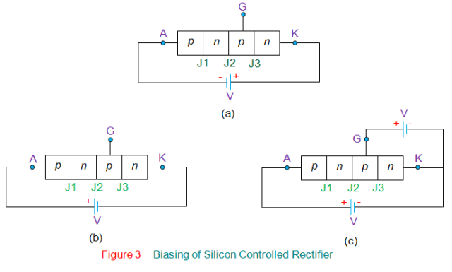 biasing of silicon controlled rectifier