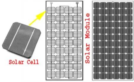 solar cells and solar module