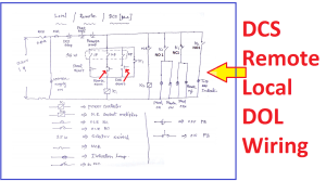 Cheap DOL starter  DCSRemoteLocal StartStop | Electrical4u