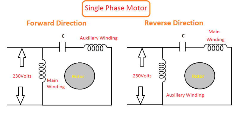 Single-Phase-Motor-Forward-and-Reverse-Direction  Sd Single Phase Ac Motor Wiring Diagram on